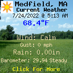 Current Weather Conditions in Medfield, MA